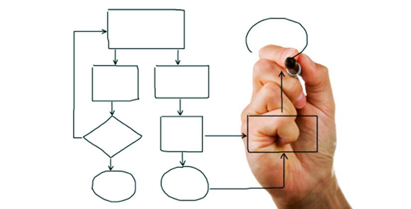 Resultado de imagen para procesos comerciales